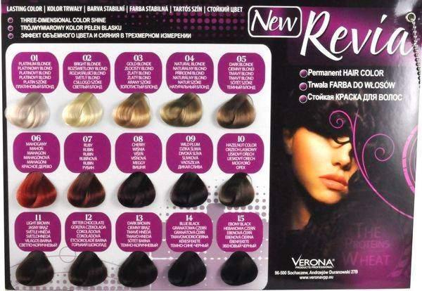 Куплю просроченная краска для волос