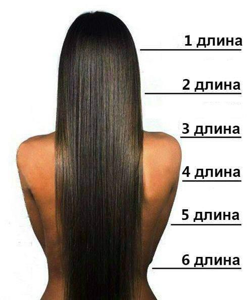100 удаление волос